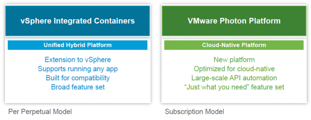 vmwarecontainers