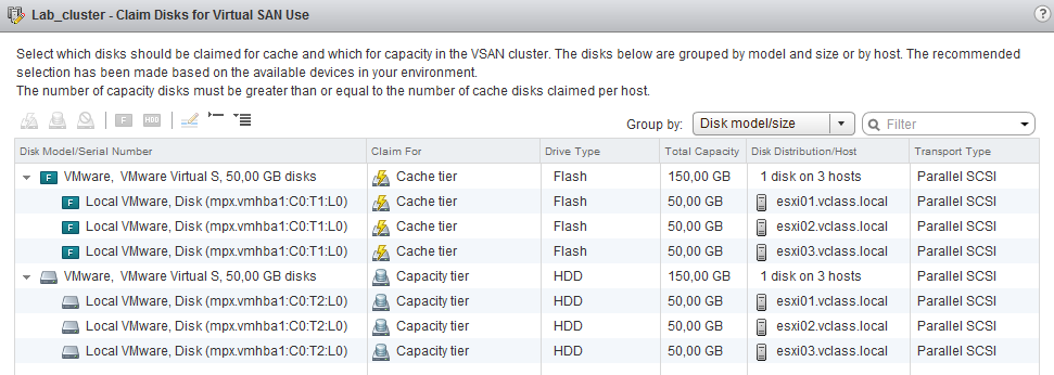 9 disk groups