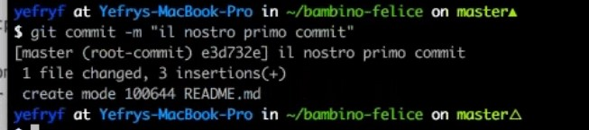 git commit cli
